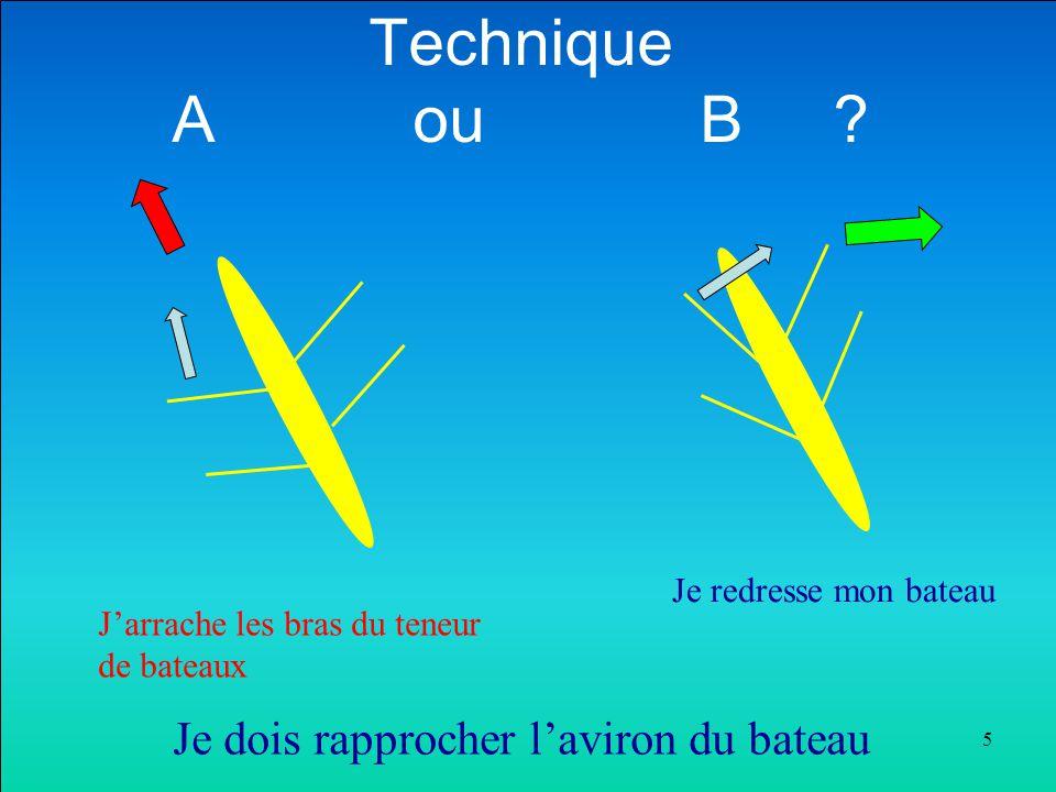 Technique A ou B Je dois rapprocher l'aviron du bateau