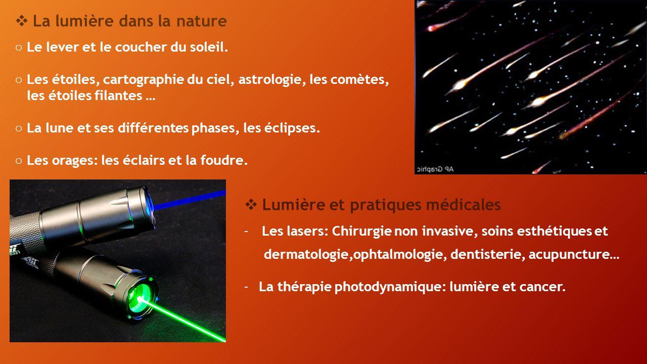 La lumière dans la nature