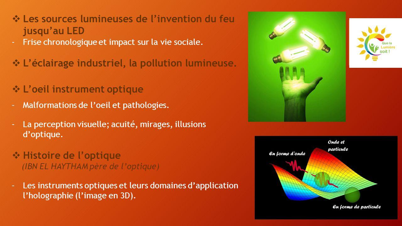 Les sources lumineuses de l'invention du feu jusqu'au LED
