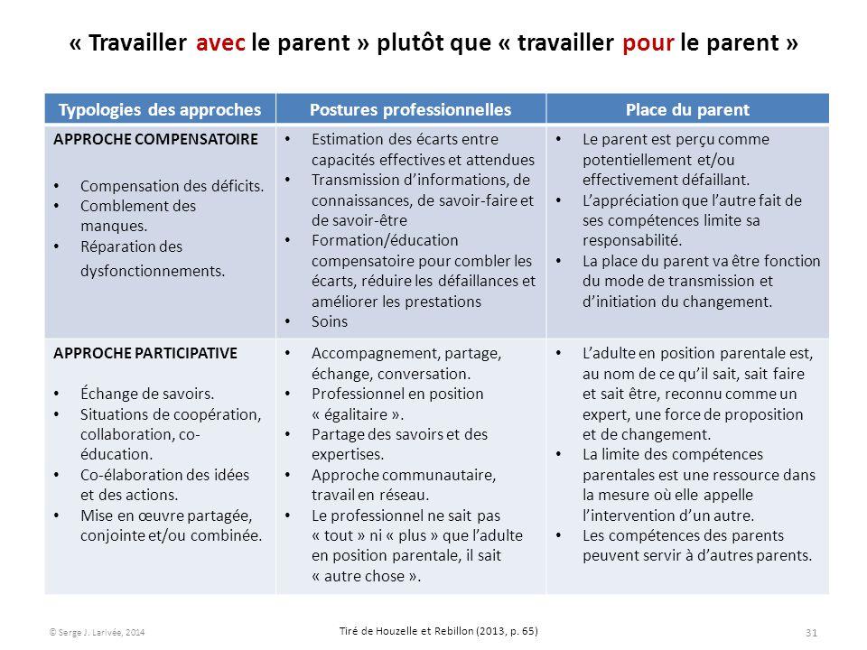 « Travailler avec le parent » plutôt que « travailler pour le parent »