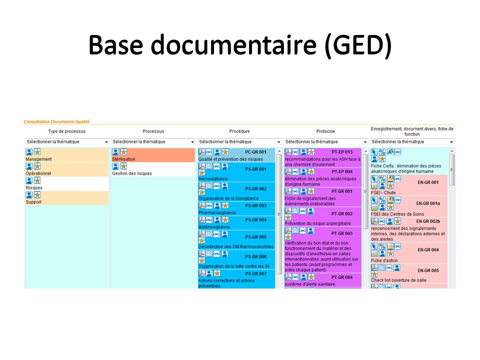 Base documentaire (GED)