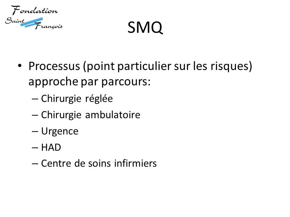 SMQ Processus (point particulier sur les risques) approche par parcours: Chirurgie réglée. Chirurgie ambulatoire.