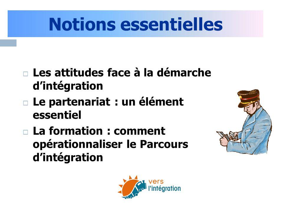 Notions essentielles Les attitudes face à la démarche d'intégration