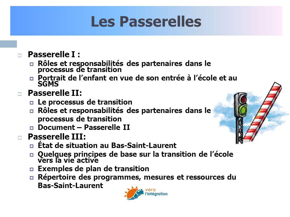 Les Passerelles Passerelle I : Passerelle II: Passerelle III: