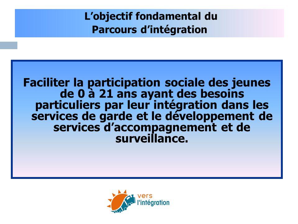L'objectif fondamental du Parcours d'intégration