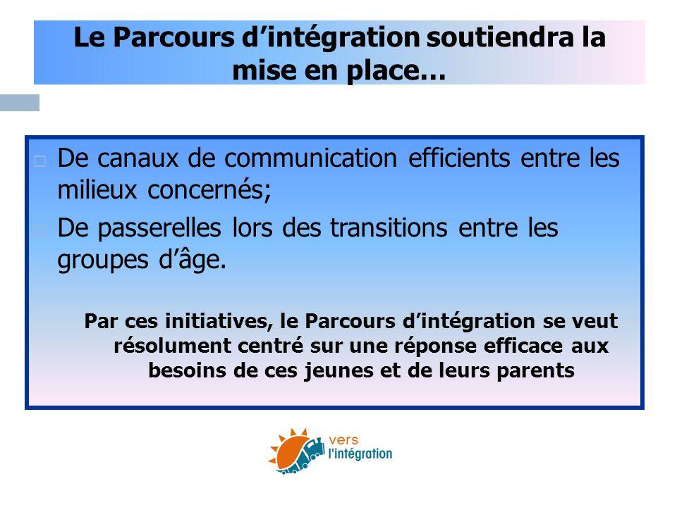 Le Parcours d'intégration soutiendra la mise en place…