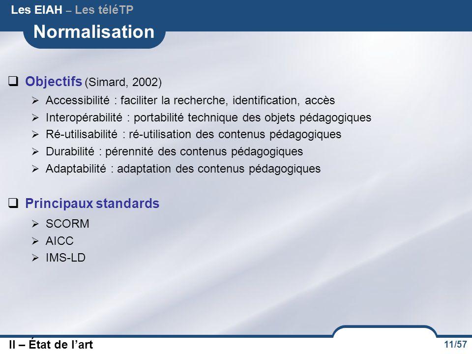 Normalisation Objectifs (Simard, 2002) Principaux standards