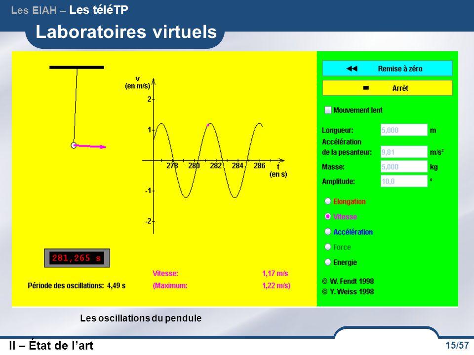 Laboratoires virtuels