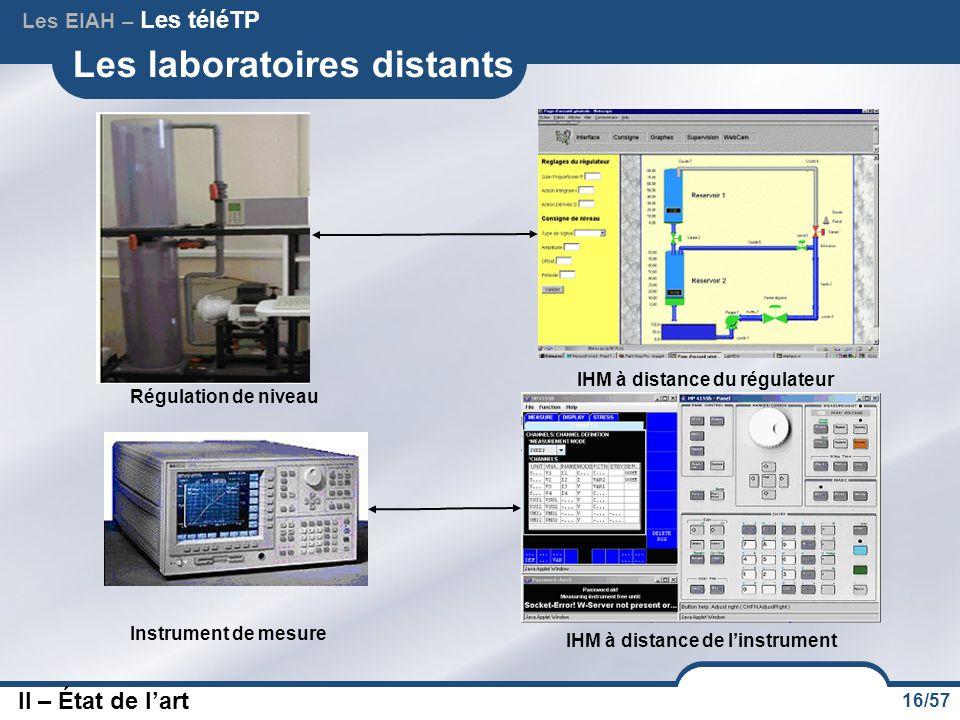 Les laboratoires distants