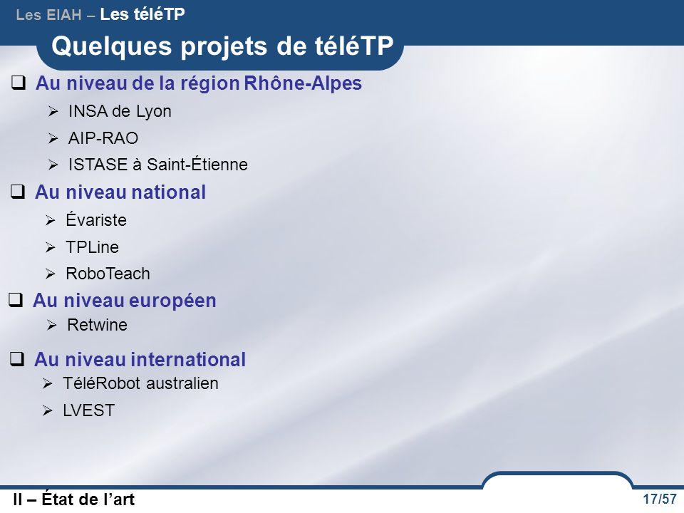 Quelques projets de téléTP