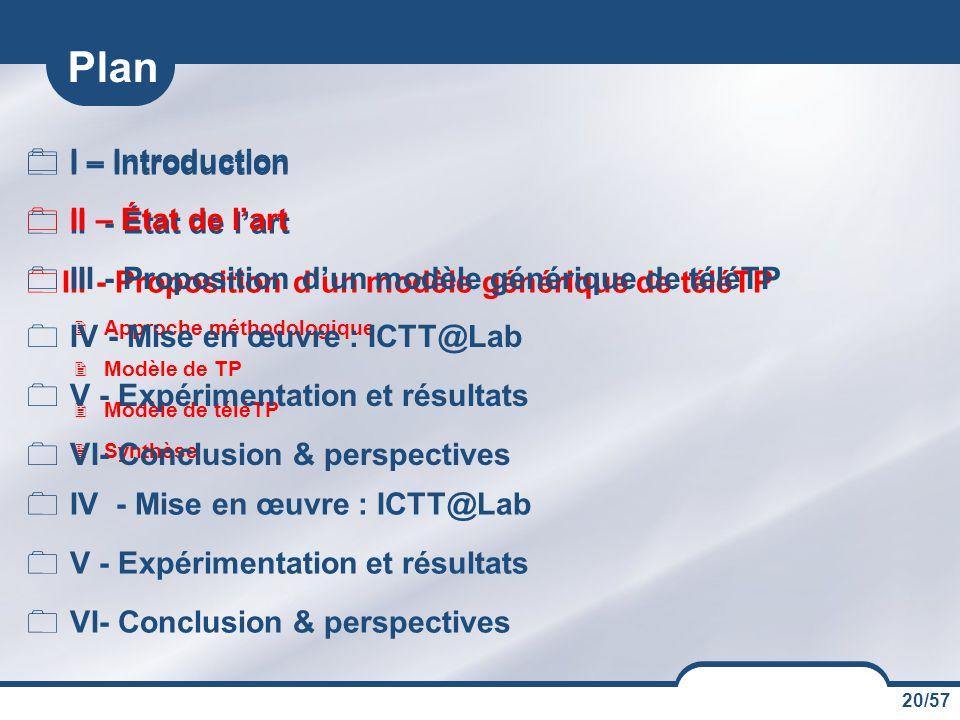 Plan I – Introduction I – Introduction II – État de l'art