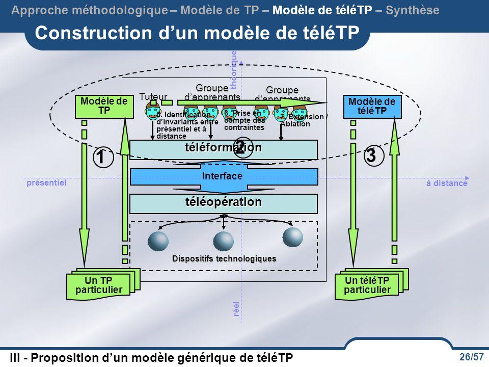 Construction d'un modèle de téléTP