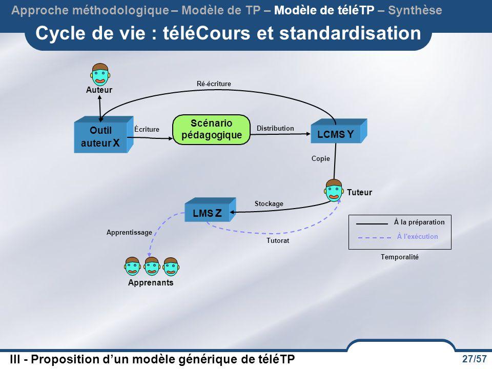 Cycle de vie : téléCours et standardisation