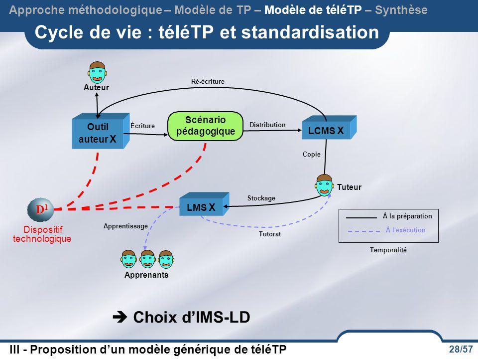 Cycle de vie : téléTP et standardisation