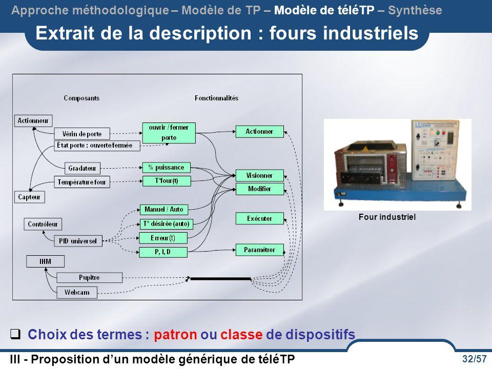 Extrait de la description : fours industriels