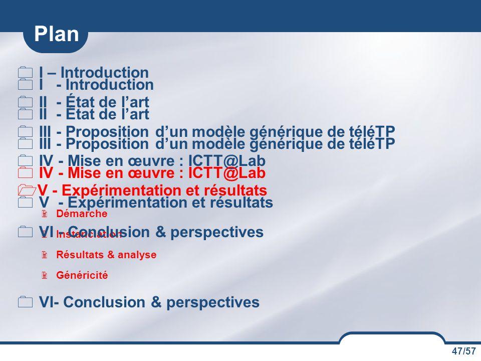 Plan I – Introduction II - État de l'art I - Introduction