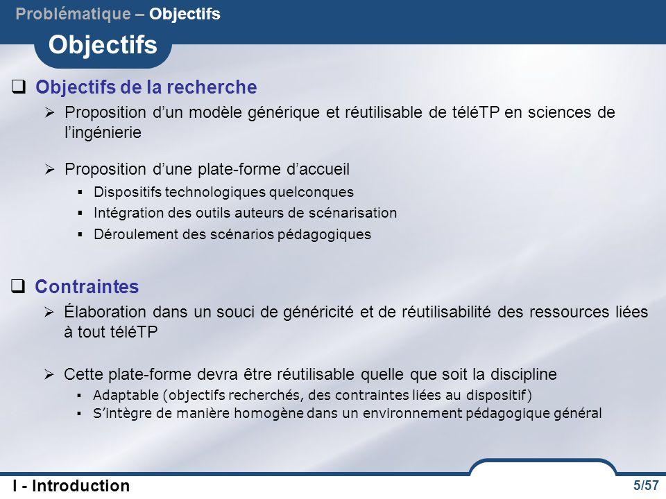Objectifs Objectifs de la recherche Contraintes