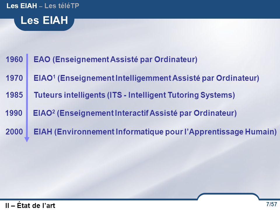 Les EIAH 1960 EAO (Enseignement Assisté par Ordinateur)