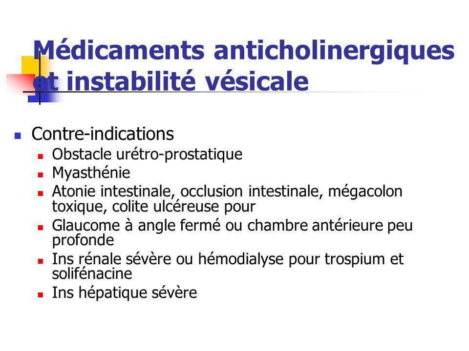 Médicaments anticholinergiques et instabilité vésicale