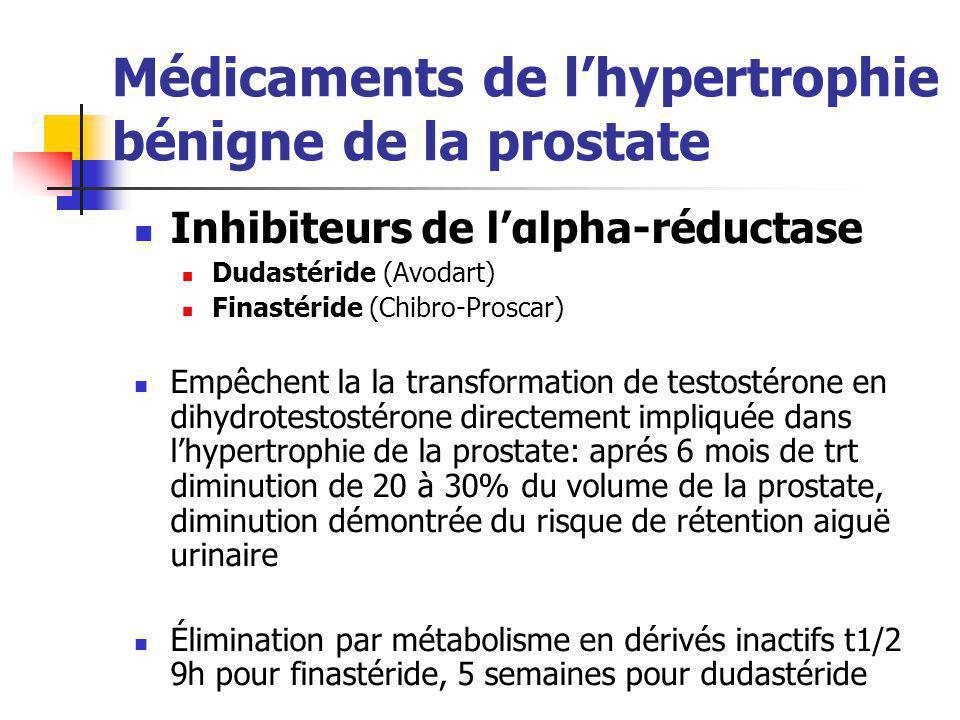 Médicaments de l'hypertrophie bénigne de la prostate