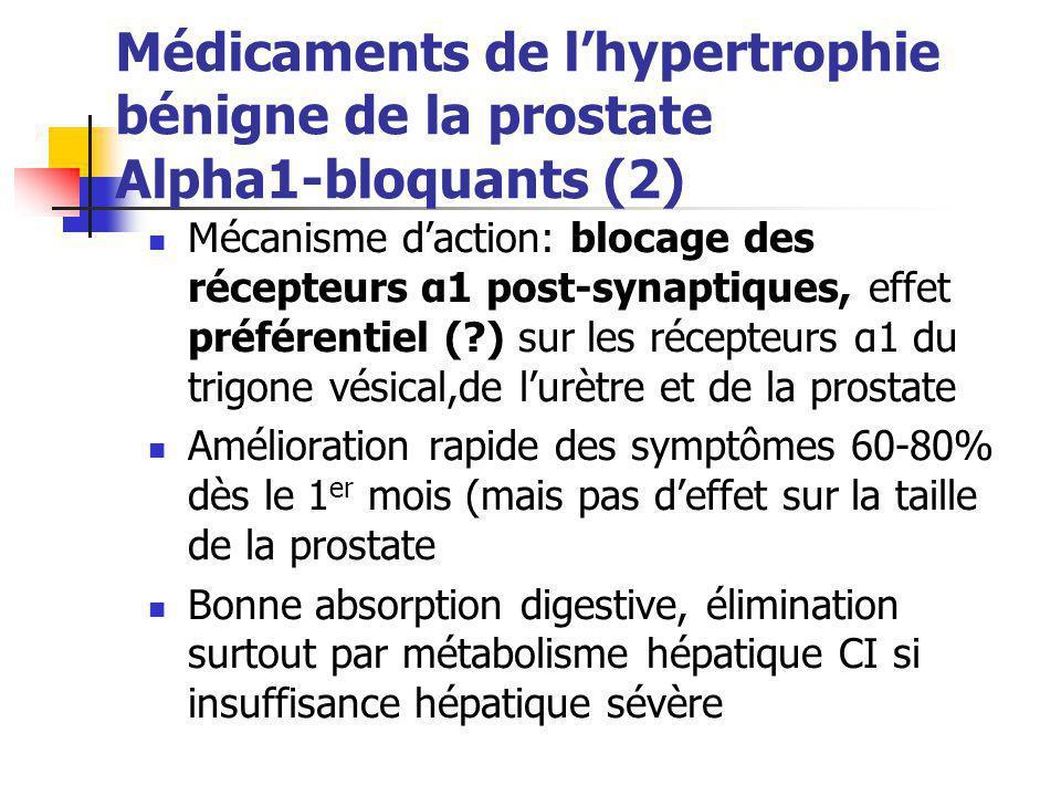 Médicaments de l'hypertrophie bénigne de la prostate Alpha1-bloquants (2)