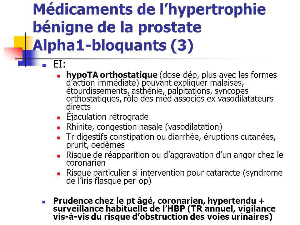Médicaments de l'hypertrophie bénigne de la prostate Alpha1-bloquants (3)