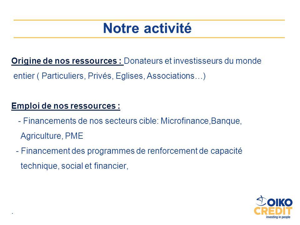 Notre activité Origine de nos ressources : Donateurs et investisseurs du monde entier ( Particuliers, Privés, Eglises, Associations…)