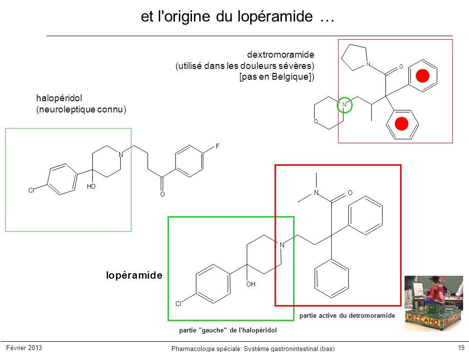 et l origine du lopéramide …