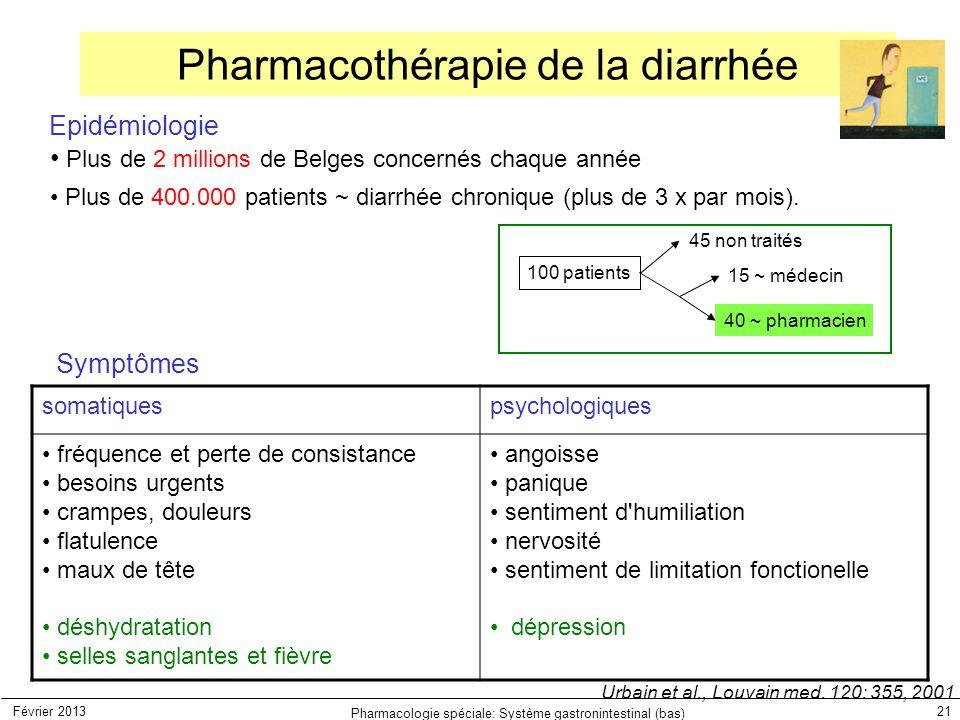Pharmacothérapie de la diarrhée