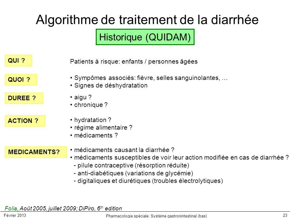 Algorithme de traitement de la diarrhée