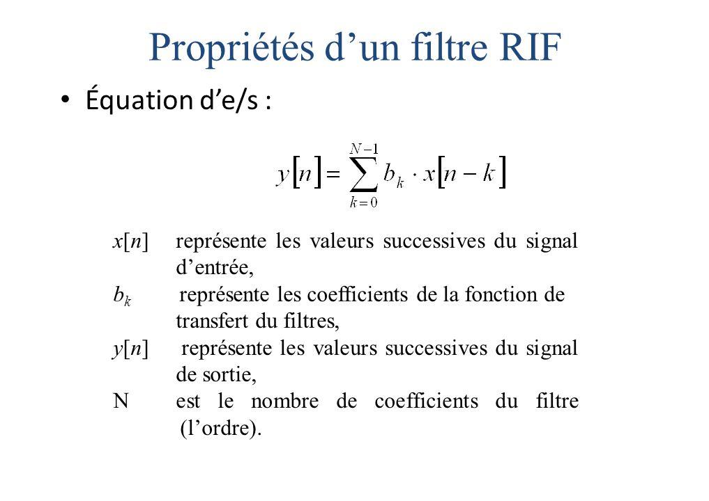 Propriétés d'un filtre RIF