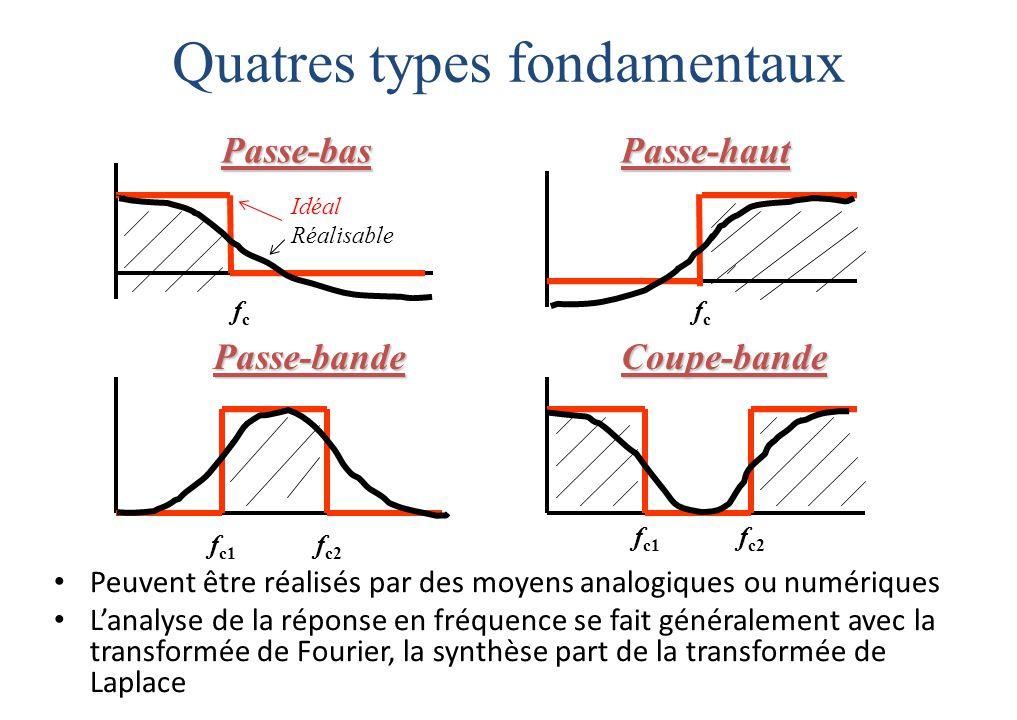 Quatres types fondamentaux