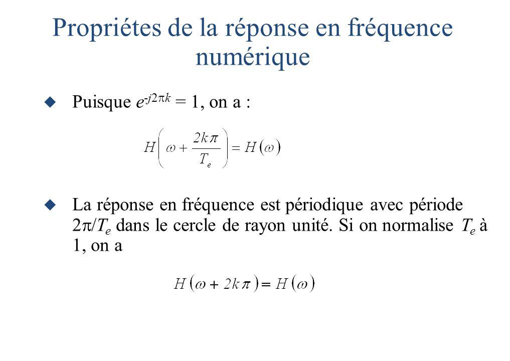 Propriétes de la réponse en fréquence numérique