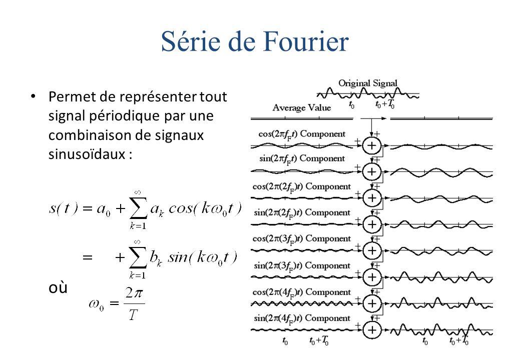 Série de Fourier Permet de représenter tout signal périodique par une combinaison de signaux sinusoïdaux :