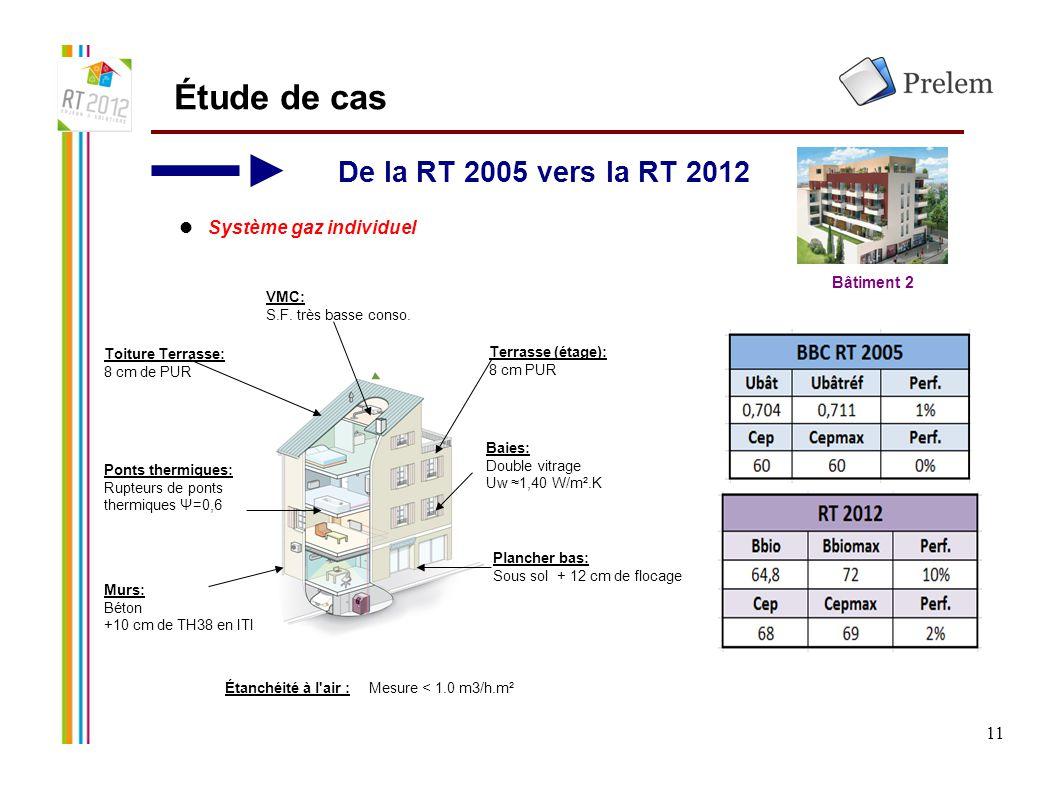 Étude de cas De la RT 2005 vers la RT 2012 Système gaz individuel 11