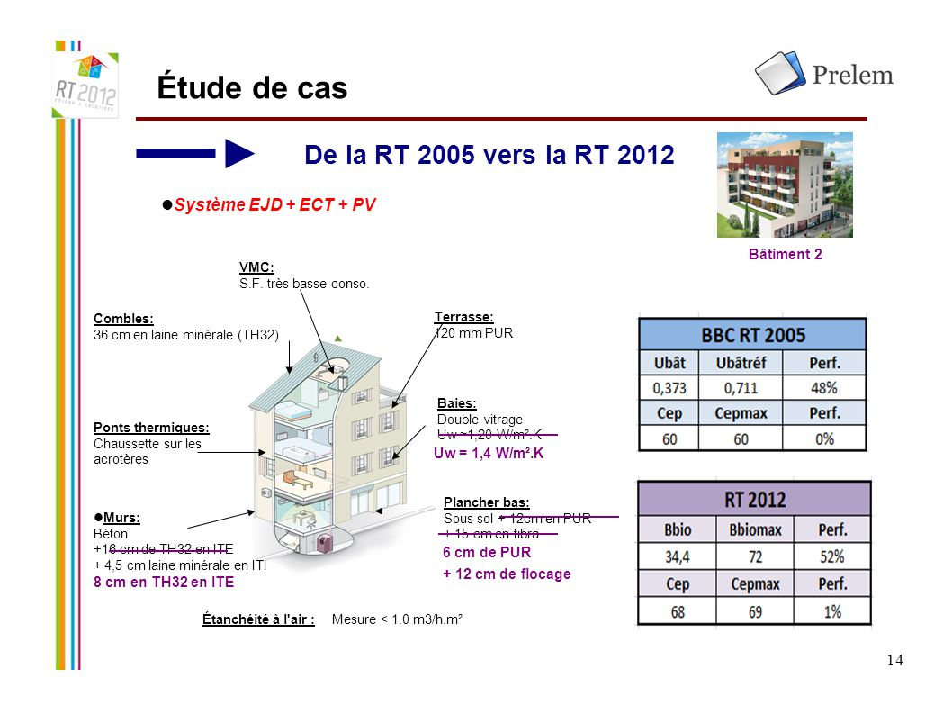 Étude de cas De la RT 2005 vers la RT 2012 Système EJD + ECT + PV 14