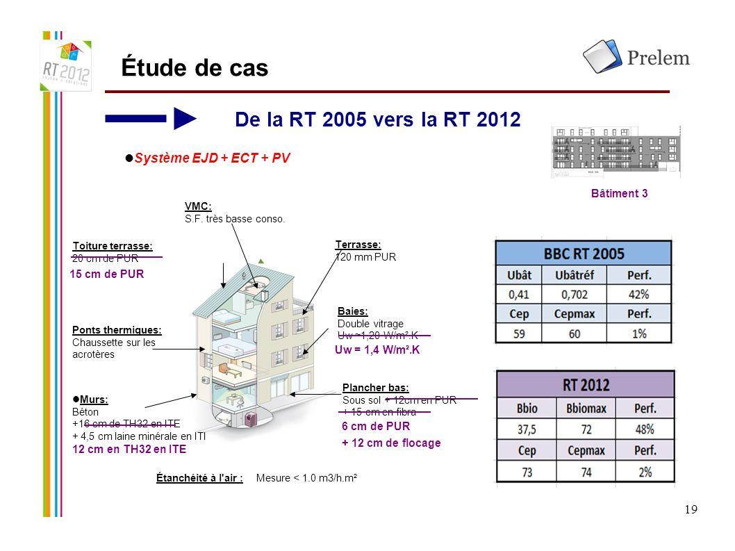 Étude de cas De la RT 2005 vers la RT 2012 Système EJD + ECT + PV 19