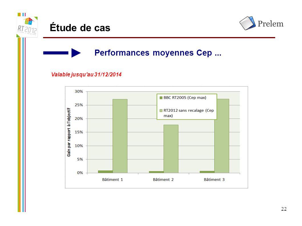 Étude de cas Performances moyennes Cep ... Valable jusqu au 31/12/2014
