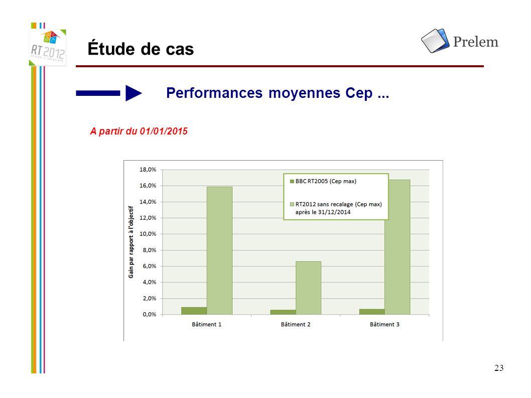 Étude de cas Performances moyennes Cep ... A partir du 01/01/2015 23