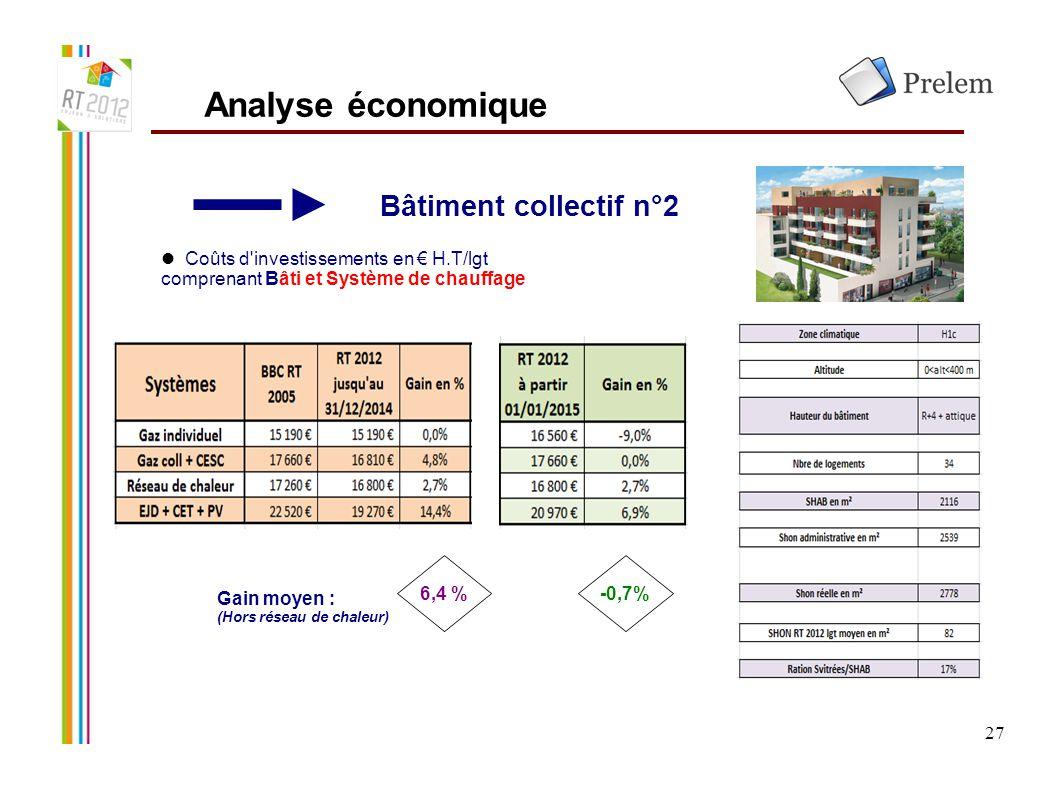 Analyse économique Bâtiment collectif n°2