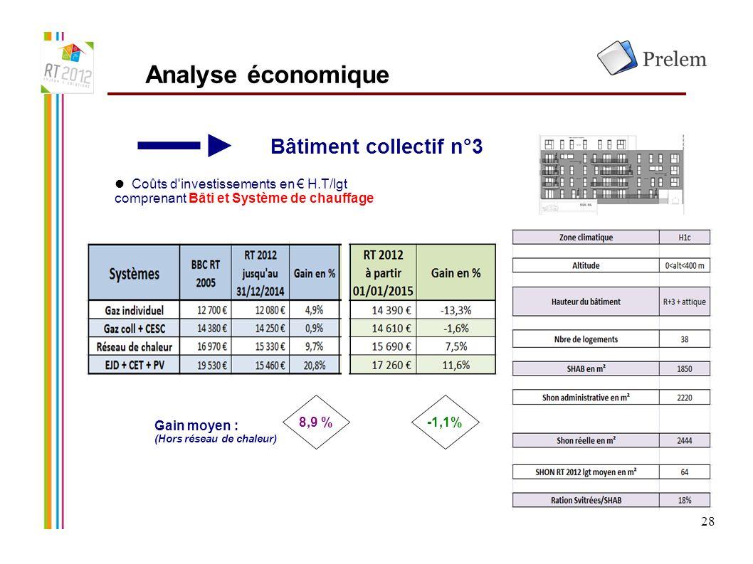 Analyse économique Bâtiment collectif n°3
