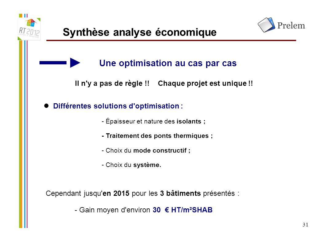 Synthèse analyse économique
