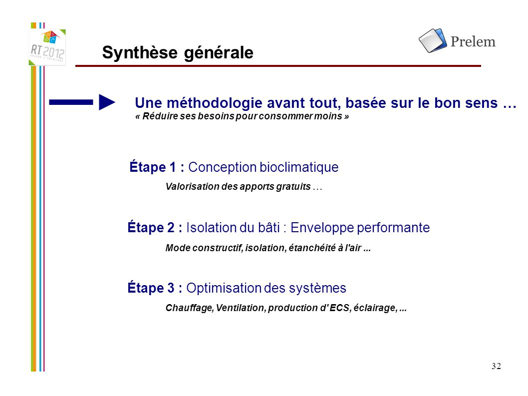 Synthèse générale Une méthodologie avant tout, basée sur le bon sens …