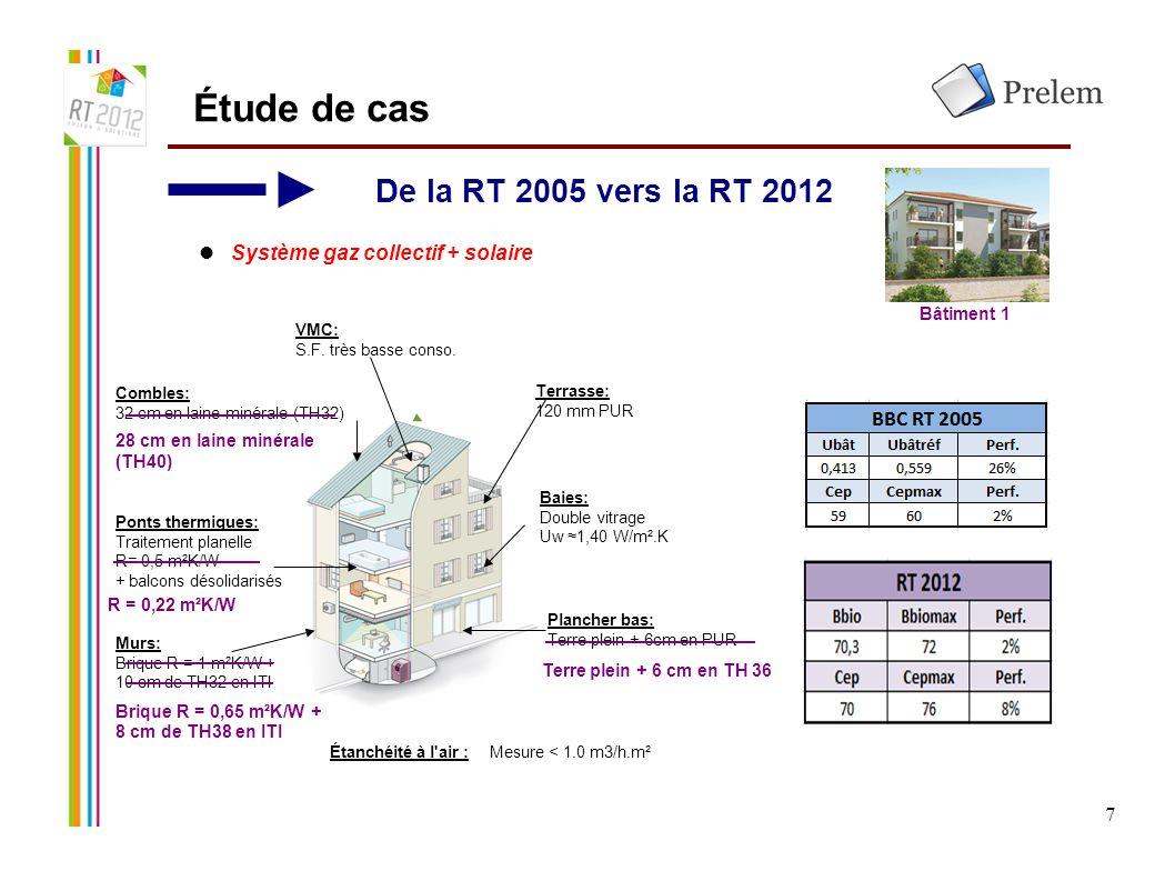 Étude de cas De la RT 2005 vers la RT 2012