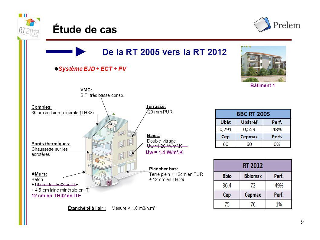 Étude de cas De la RT 2005 vers la RT 2012 Système EJD + ECT + PV 9 9
