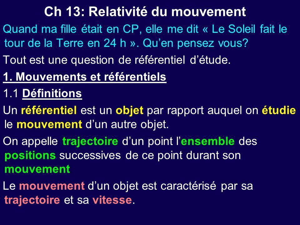 Ch 13: Relativité du mouvement