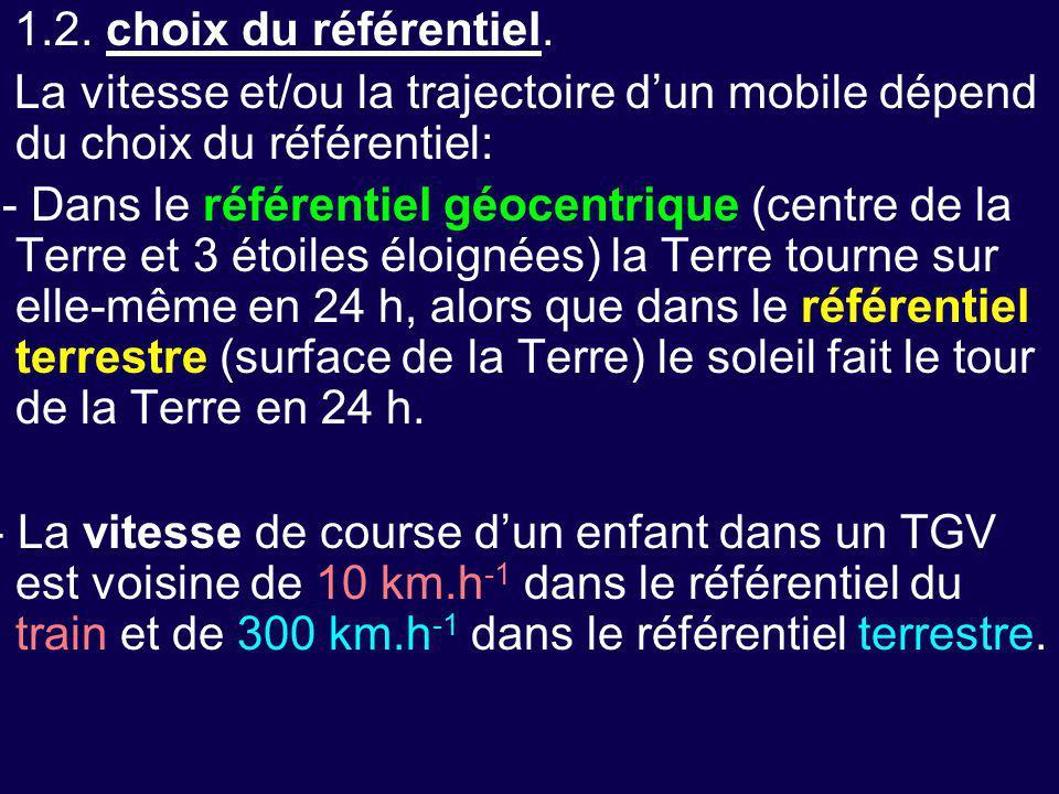 1.2. choix du référentiel. La vitesse et/ou la trajectoire d'un mobile dépend du choix du référentiel: