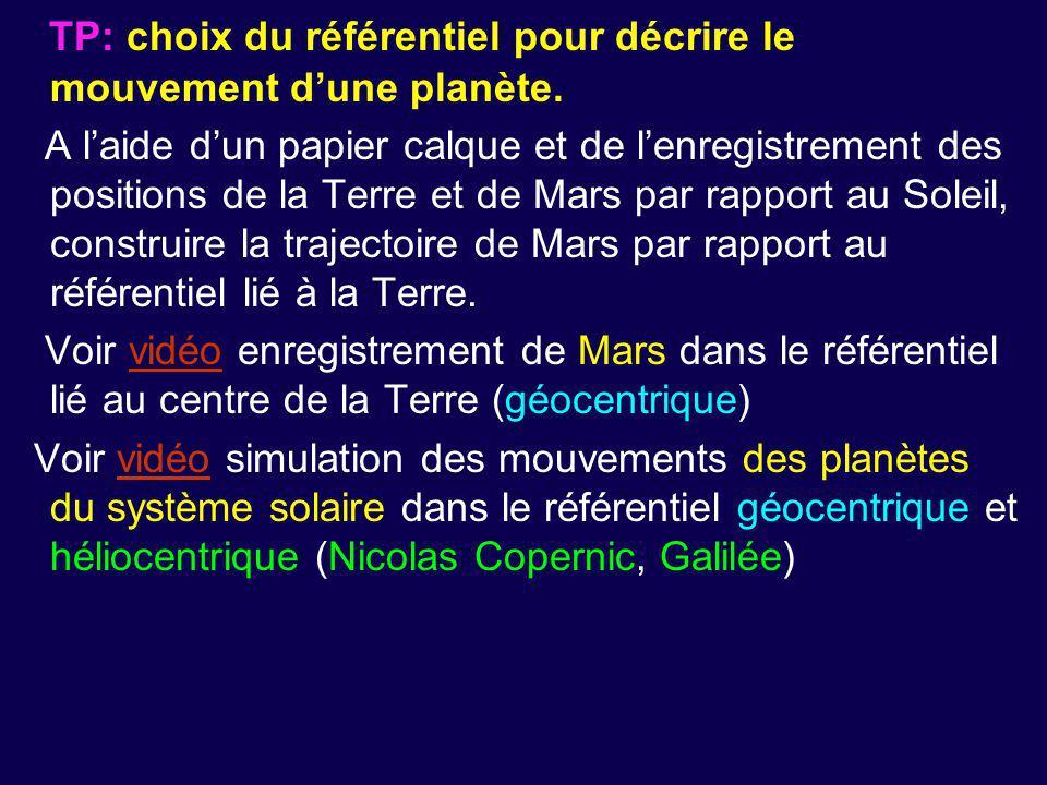 TP: choix du référentiel pour décrire le mouvement d'une planète.