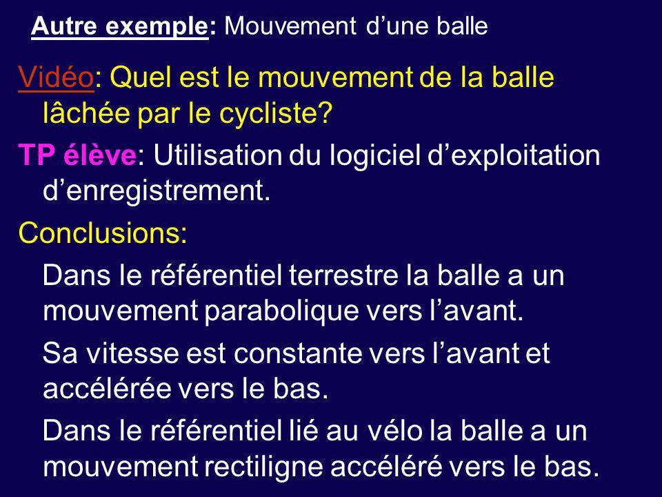 Autre exemple: Mouvement d'une balle