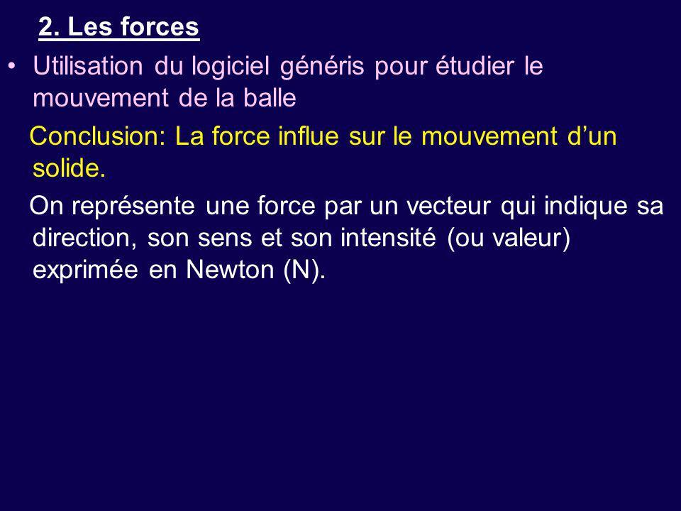 2. Les forces Utilisation du logiciel généris pour étudier le mouvement de la balle. Conclusion: La force influe sur le mouvement d'un solide.